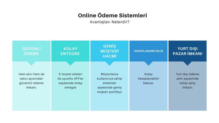Online Ödeme Sistemlerinin Avantajları
