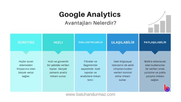 Google Analytics Avantajları Nelerdir?