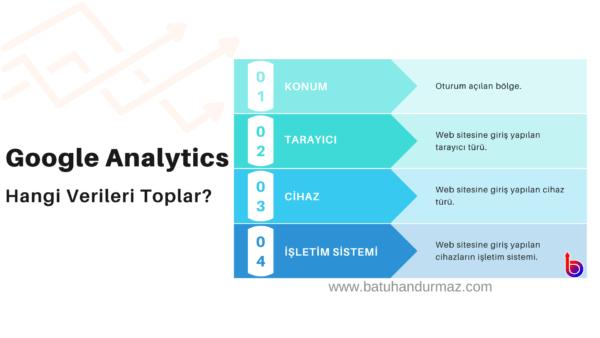 Google Analytics Hangi Verileri Toplar?